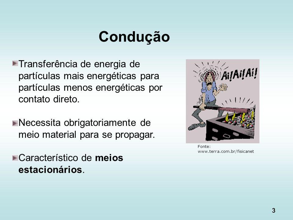 3 Condução Fonte: www.terra.com.br/fisicanet Transferência de energia de partículas mais energéticas para partículas menos energéticas por contato dir