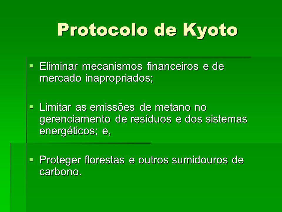 Protocolo de Kyoto Protocolo de Kyoto Eliminar mecanismos financeiros e de mercado inapropriados; Eliminar mecanismos financeiros e de mercado inaprop