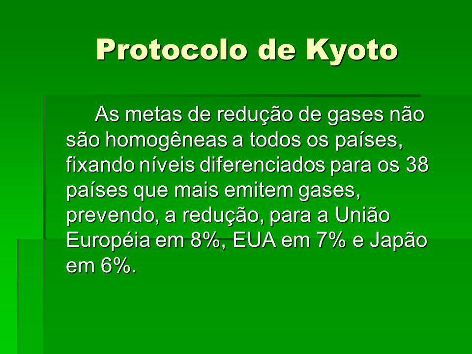Protocolo de Kyoto Protocolo de Kyoto As metas de redução de gases não são homogêneas a todos os países, fixando níveis diferenciados para os 38 paíse