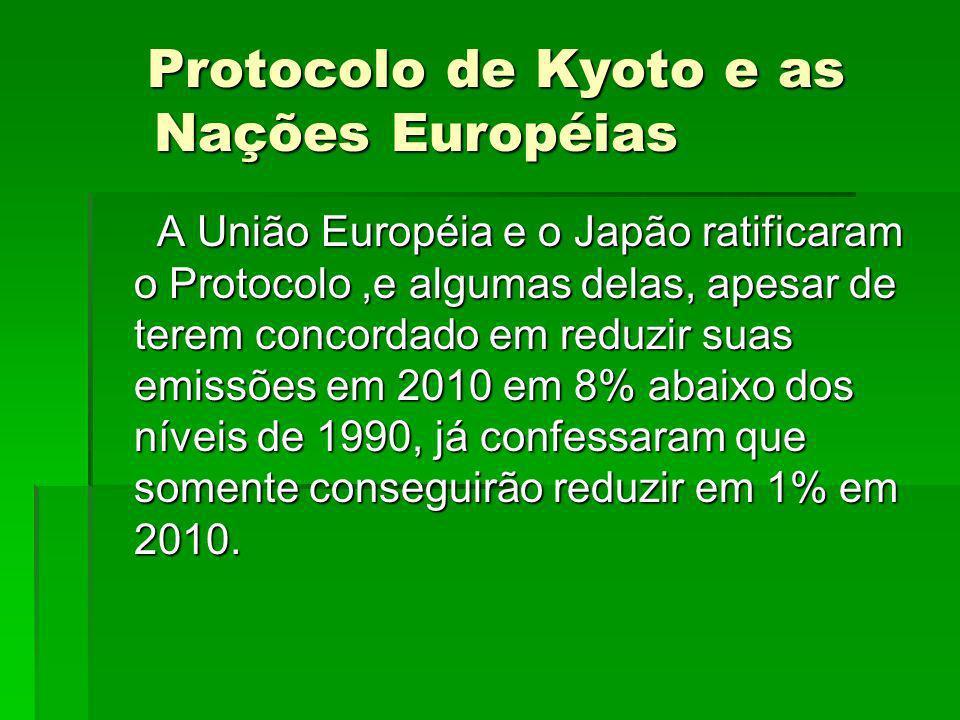 Protocolo de Kyoto e as Nações Européias Protocolo de Kyoto e as Nações Européias A União Européia e o Japão ratificaram o Protocolo,e algumas delas,