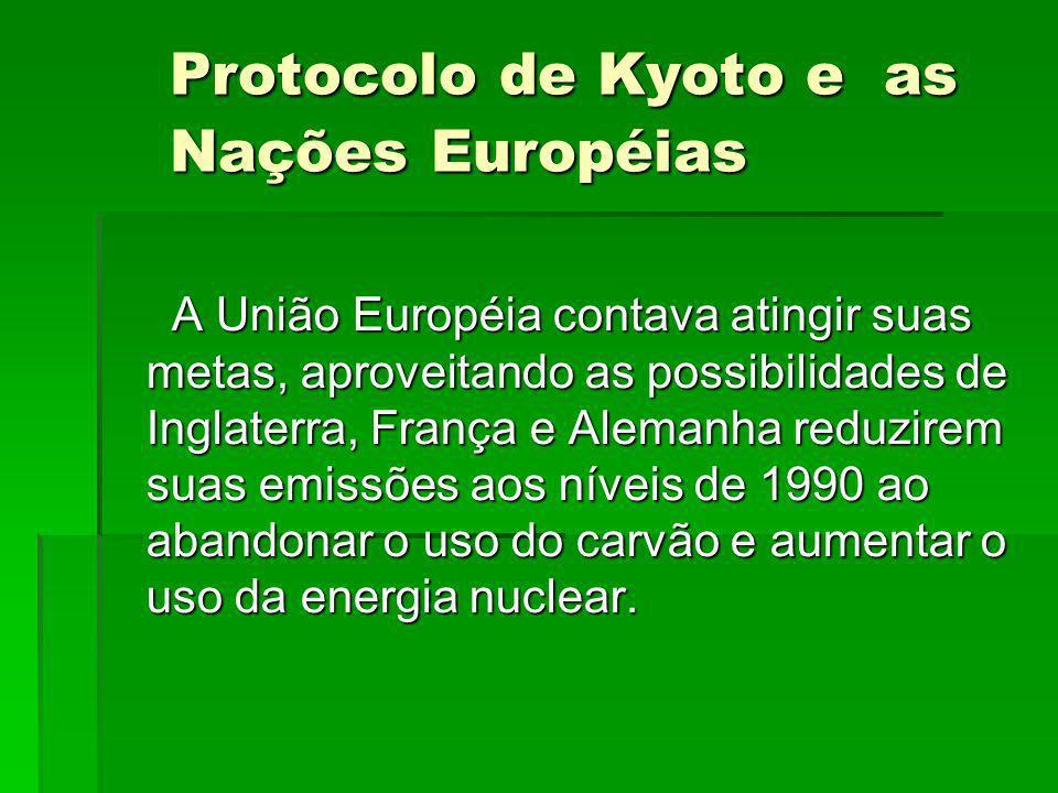 Protocolo de Kyoto e as Nações Européias Protocolo de Kyoto e as Nações Européias A União Européia contava atingir suas metas, aproveitando as possibi