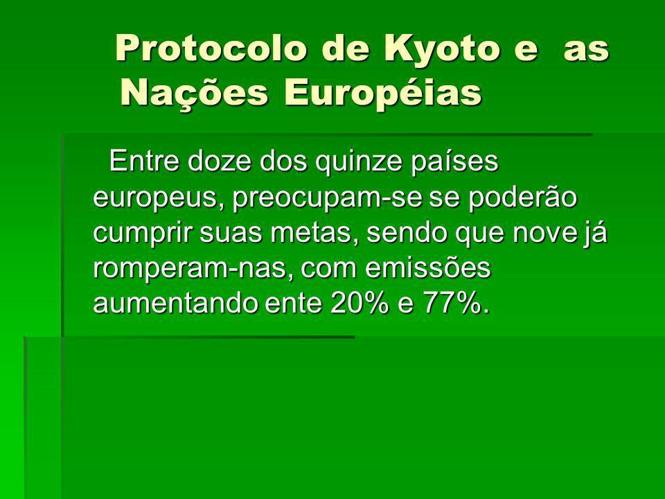 Protocolo de Kyoto e as Nações Européias Protocolo de Kyoto e as Nações Européias Entre doze dos quinze países europeus, preocupam-se se poderão cumpr