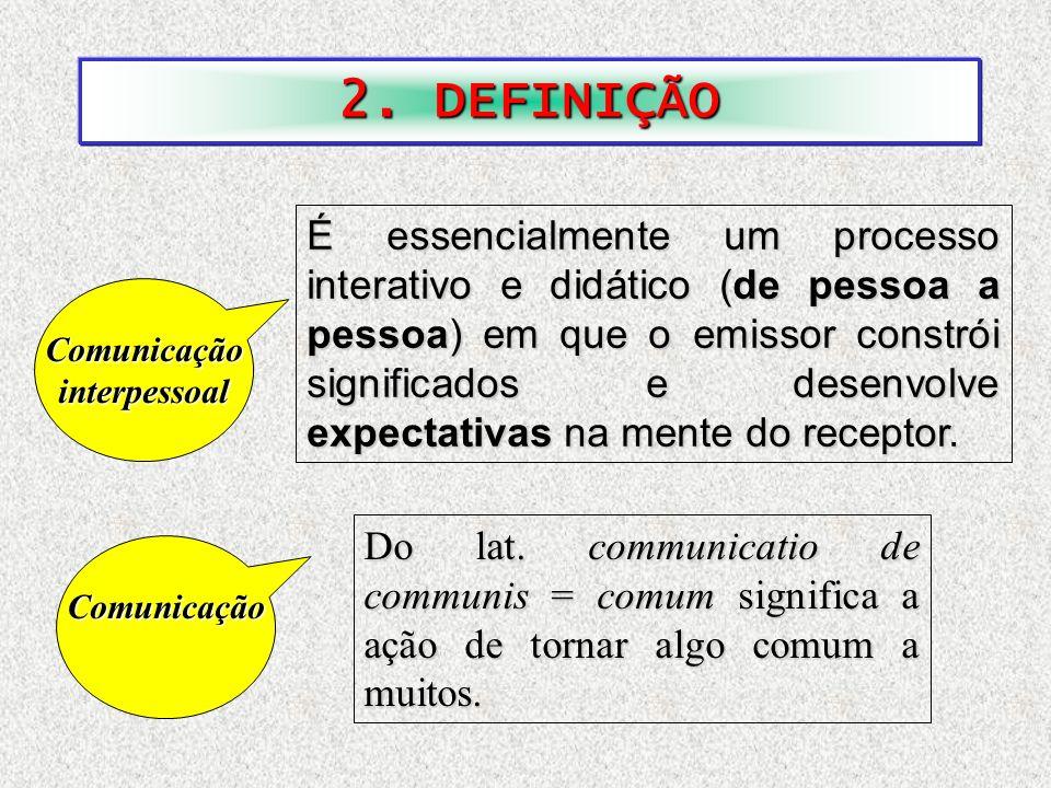 1. INTRODUÇÃO Reflexão e aprofundamento sobre o processo básico da comunicação, a fim de que haja maior exatidão na compreensão do significado daquilo