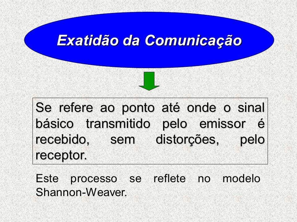 Se refere ao ponto até onde o sinal básico transmitido pelo emissor é recebido, sem distorções, pelo receptor.