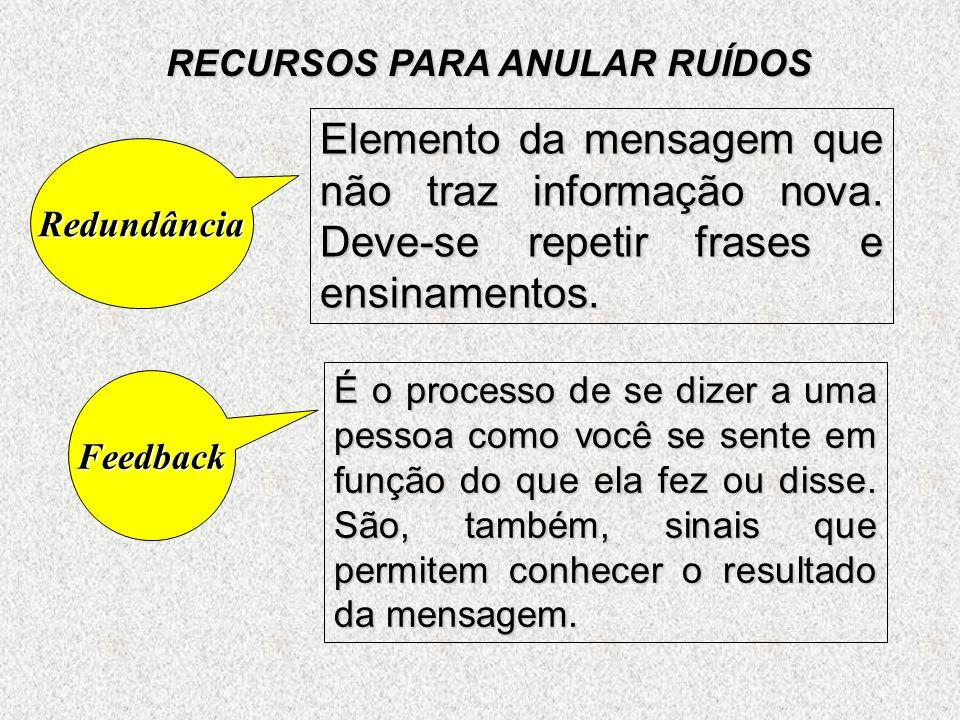 EMISSOR CODIFICAÇÃO RECEPTOR DECODIFICAÇÃO EXPLICANDO O MODELO DE SHANNON-WEAVER RUÍDO É tudo aquilo que interfere na comunicação, prejudicando-a. Pod