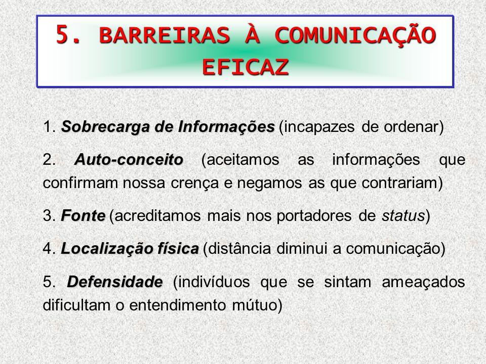 Sobrecarga de Informações 1.Sobrecarga de Informações (incapazes de ordenar) Auto-conceito 2.