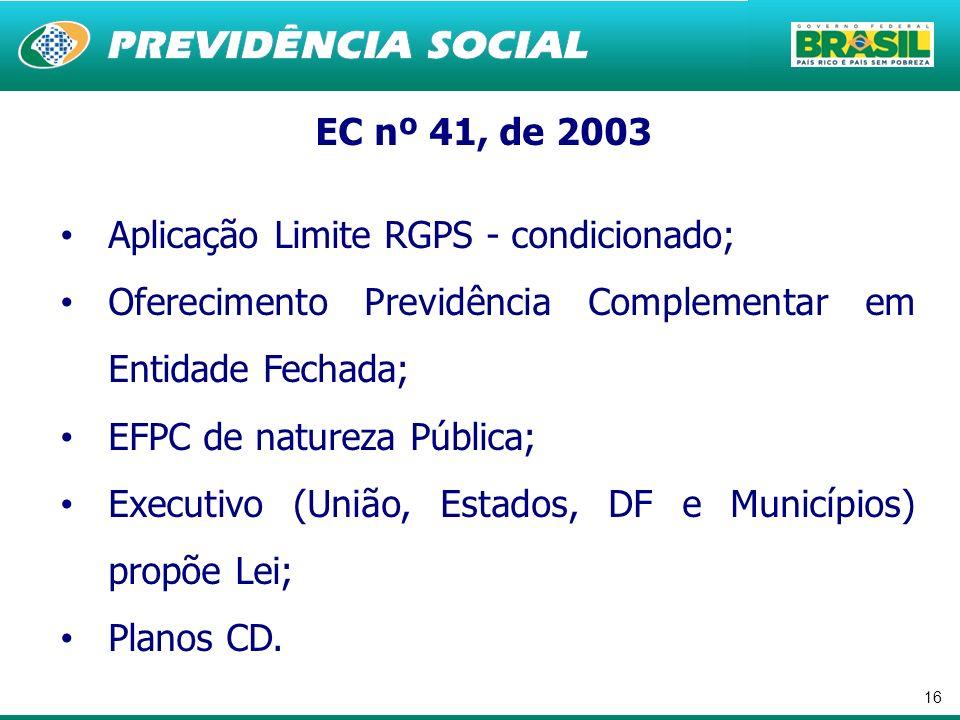 16 EC nº 41, de 2003 Aplicação Limite RGPS - condicionado; Oferecimento Previdência Complementar em Entidade Fechada; EFPC de natureza Pública; Execut