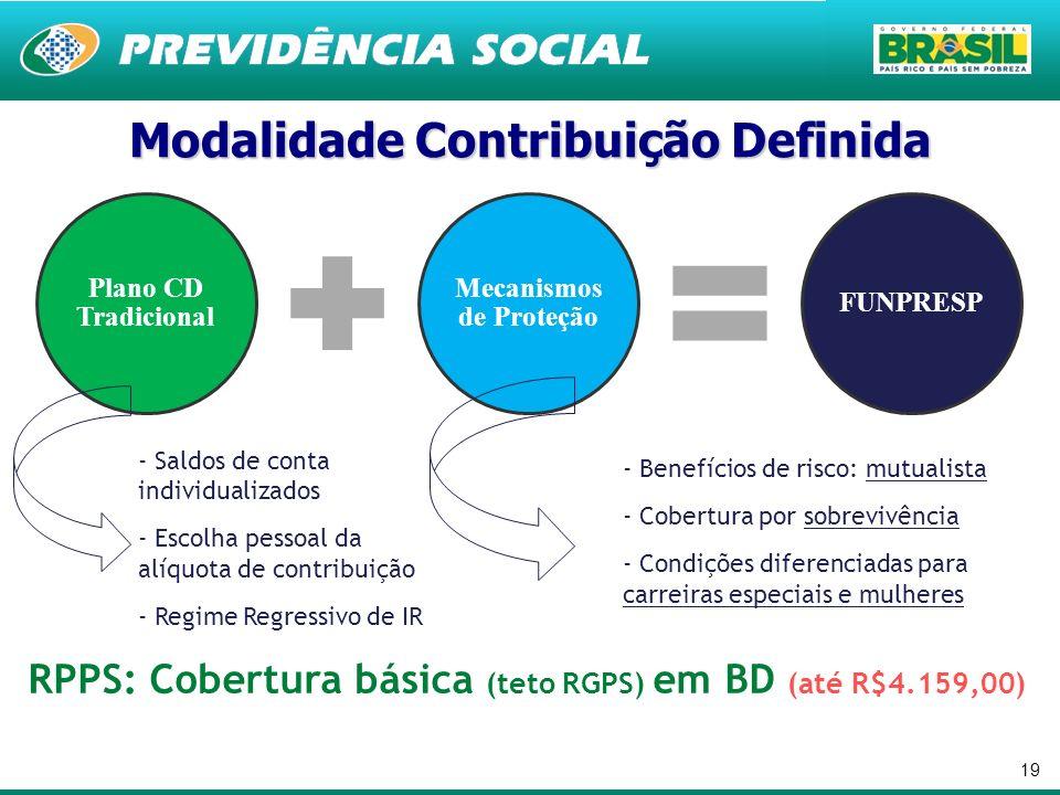 19 Plano CD Tradicional Mecanismos de Proteção FUNPRESP - Benefícios de risco: mutualista - Cobertura por sobrevivência - Condições diferenciadas para
