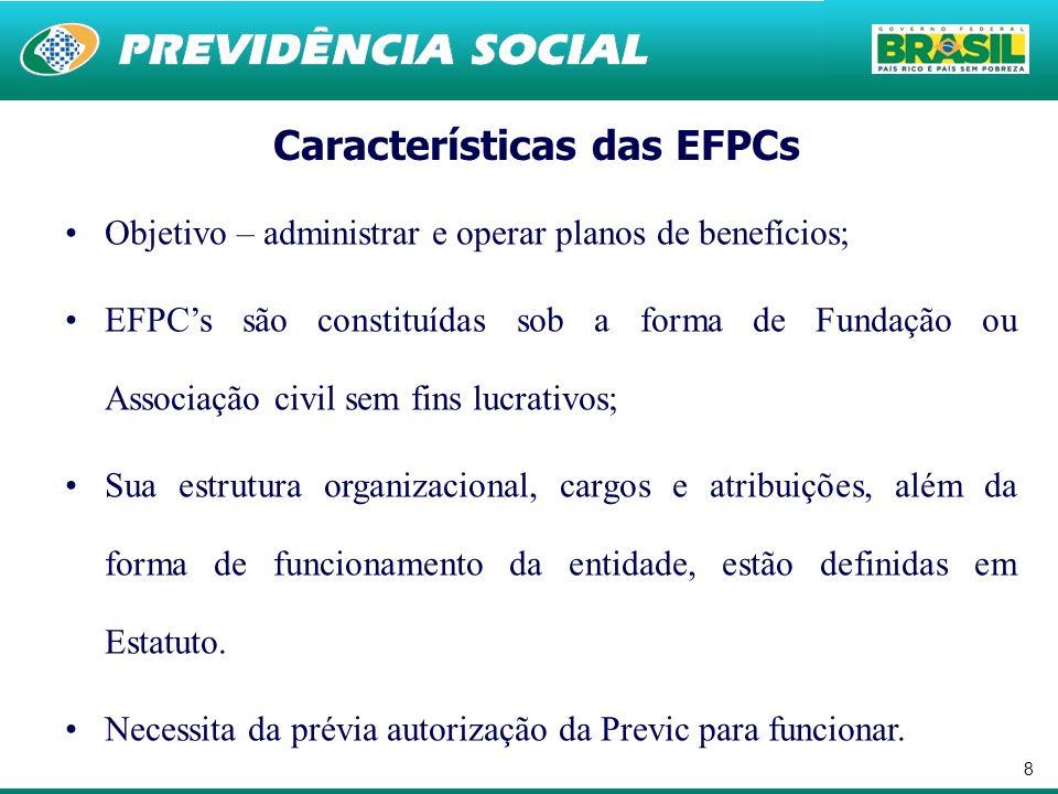 8 Objetivo – administrar e operar planos de benefícios; EFPCs são constituídas sob a forma de Fundação ou Associação civil sem fins lucrativos; Sua es