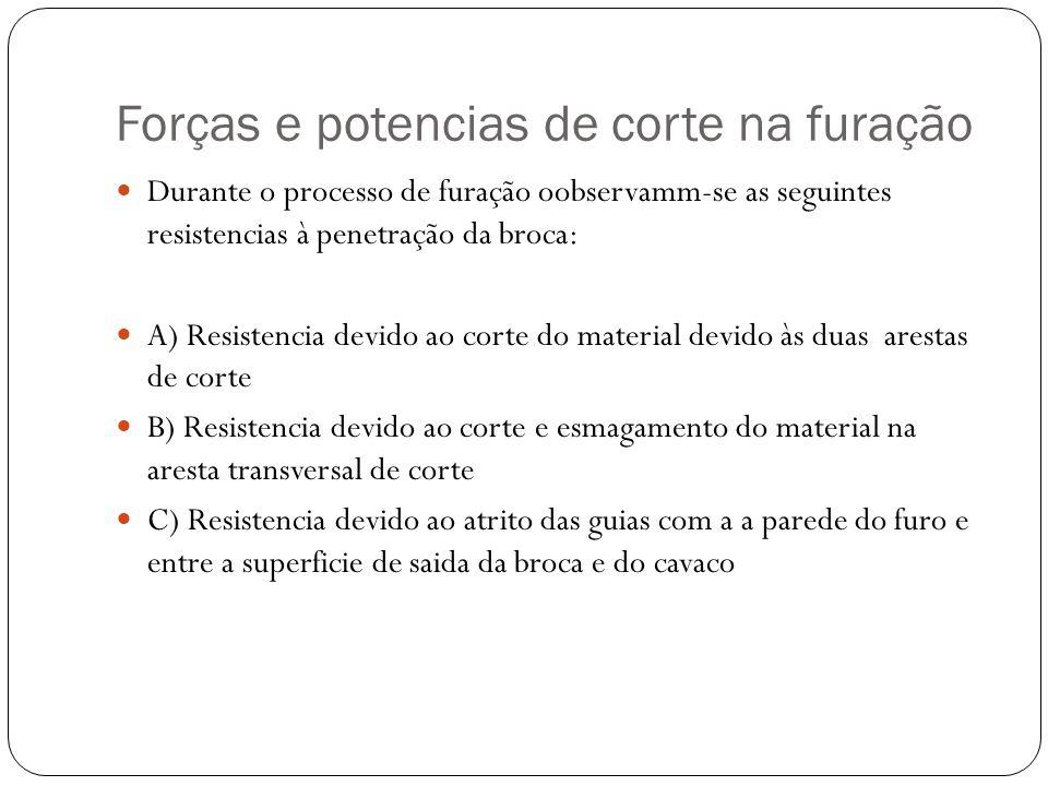 Forças e potencias de corte na furação Durante o processo de furação oobservamm-se as seguintes resistencias à penetração da broca: A) Resistencia dev