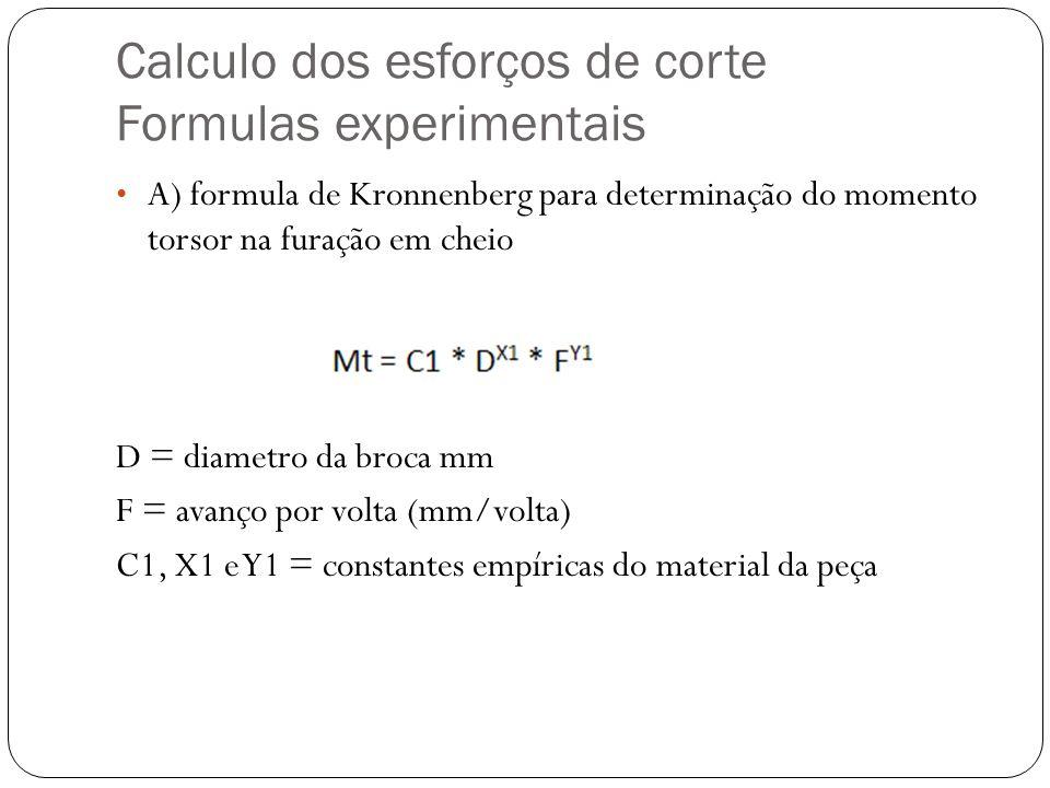 Calculo dos esforços de corte Formulas experimentais A) formula de Kronnenberg para determinação do momento torsor na furação em cheio D = diametro da