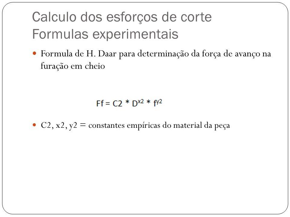 Calculo dos esforços de corte Formulas experimentais Formula de H. Daar para determinação da força de avanço na furação em cheio C2, x2, y2 = constant
