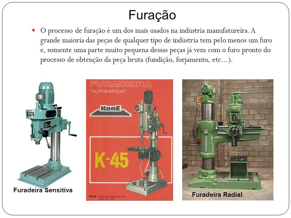 Furação O processo de furação é um dos mais usados na indústria manufatureira. A grande maioria das peças de qualquer tipo de indústria tem pelo menos