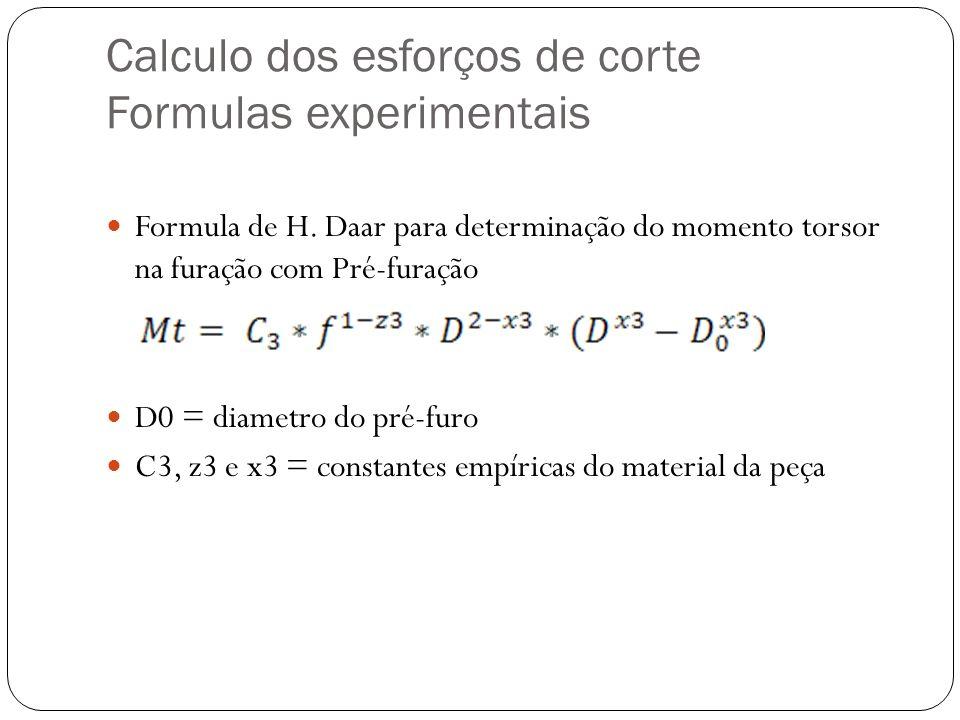 Calculo dos esforços de corte Formulas experimentais Formula de H. Daar para determinação do momento torsor na furação com Pré-furação D0 = diametro d