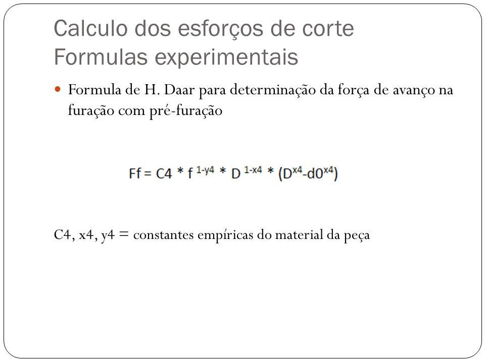 Calculo dos esforços de corte Formulas experimentais Formula de H. Daar para determinação da força de avanço na furação com pré-furação C4, x4, y4 = c