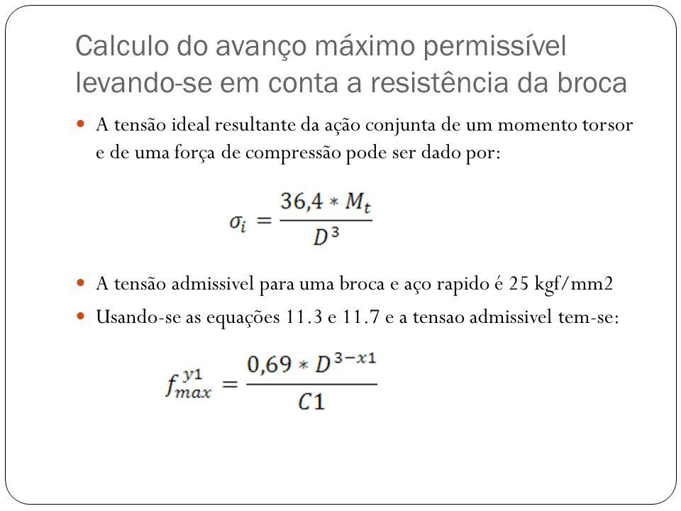 Calculo do avanço máximo permissível levando-se em conta a resistência da broca A tensão ideal resultante da ação conjunta de um momento torsor e de u