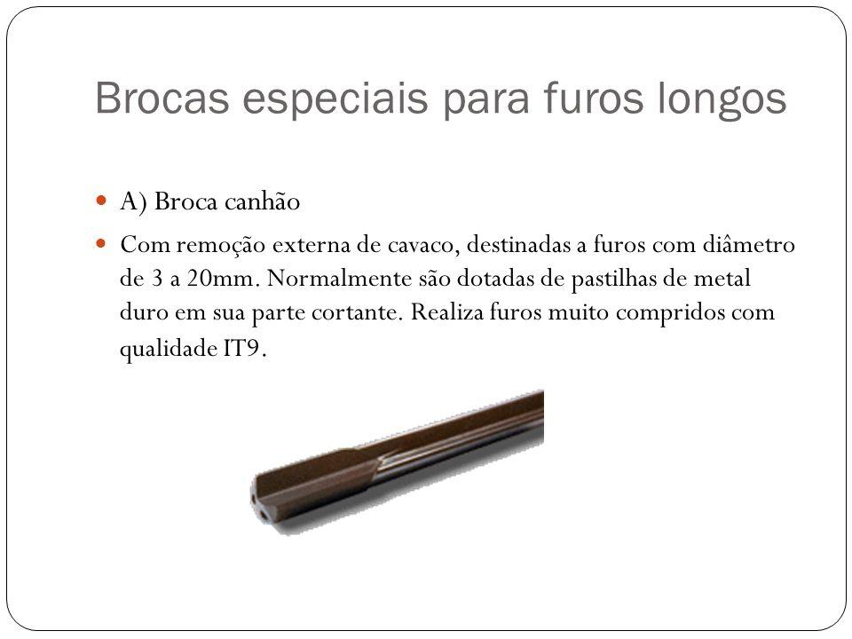 Brocas especiais para furos longos A) Broca canhão Com remoção externa de cavaco, destinadas a furos com diâmetro de 3 a 20mm. Normalmente são dotadas