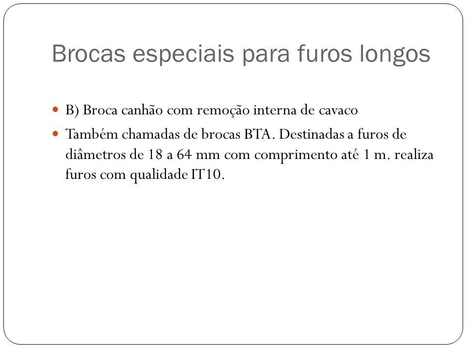 Brocas especiais para furos longos B) Broca canhão com remoção interna de cavaco Também chamadas de brocas BTA. Destinadas a furos de diâmetros de 18