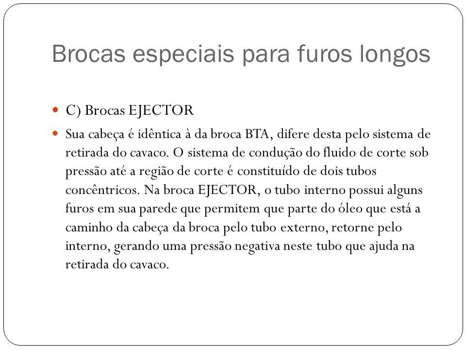Brocas especiais para furos longos C) Brocas EJECTOR Sua cabeça é idêntica à da broca BTA, difere desta pelo sistema de retirada do cavaco. O sistema