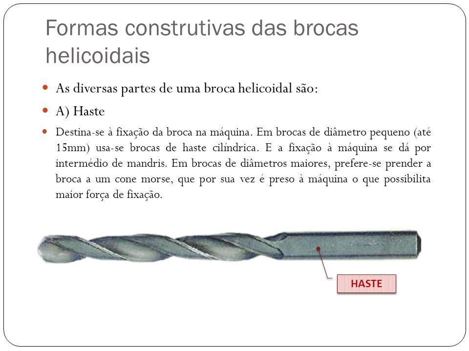Formas construtivas das brocas helicoidais As diversas partes de uma broca helicoidal são: A) Haste Destina-se à fixação da broca na máquina. Em broca