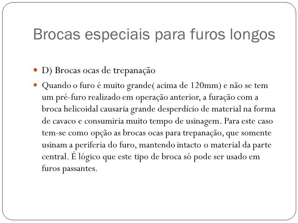 Brocas especiais para furos longos D) Brocas ocas de trepanação Quando o furo é muito grande( acima de 120mm) e não se tem um pré-furo realizado em op