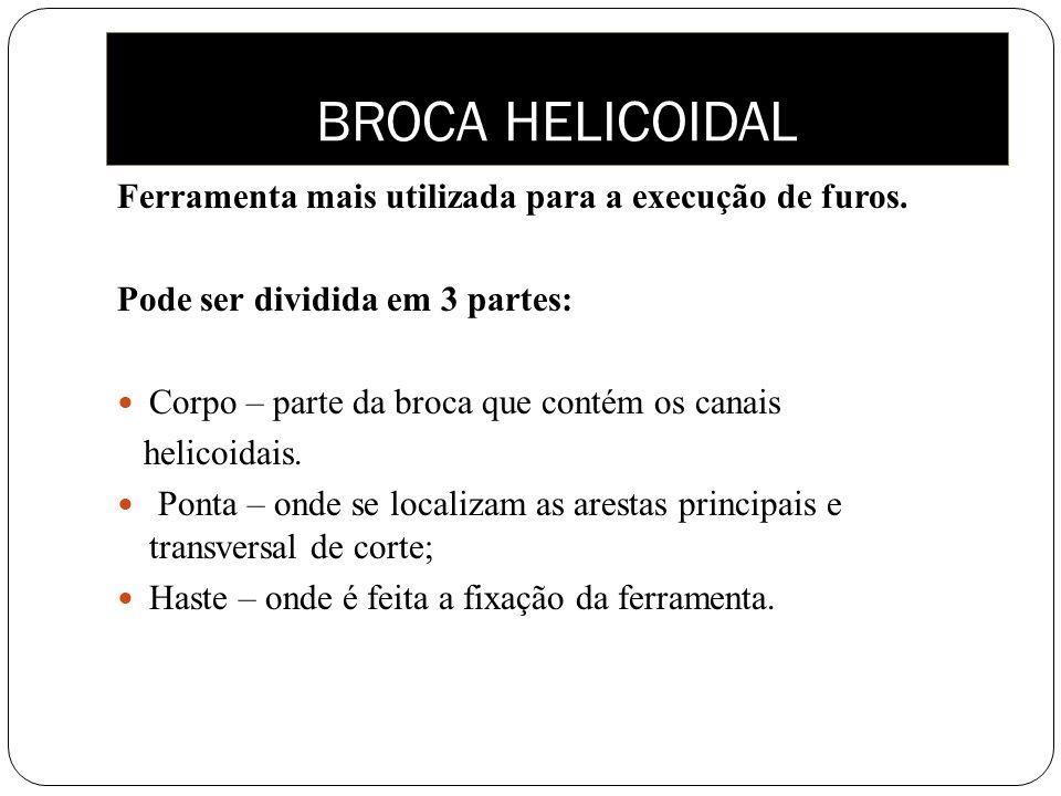 BROCA HELICOIDAL Ferramenta mais utilizada para a execução de furos. Pode ser dividida em 3 partes: Corpo – parte da broca que contém os canais helico