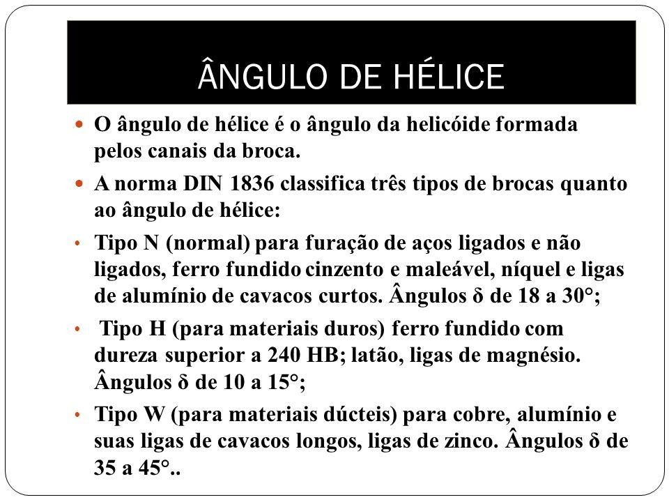 O ângulo de hélice é o ângulo da helicóide formada pelos canais da broca. A norma DIN 1836 classifica três tipos de brocas quanto ao ângulo de hélice: