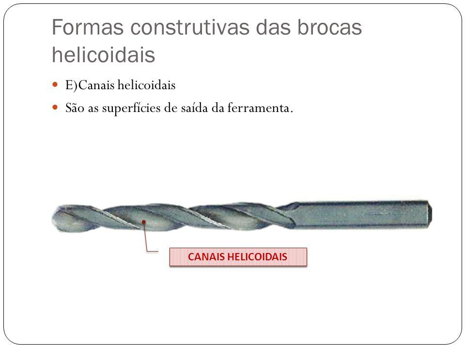 Formas construtivas das brocas helicoidais F)Arestas de corte As duas arestas principais de corte não se encontram em um ponto, mas existe uma terceira aresta ligando-as chamada de aresta transversal de corte.