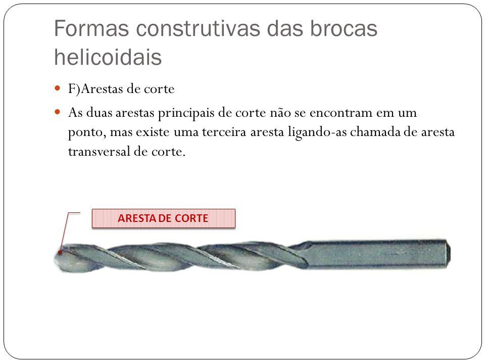 Brocas especiais para furos longos B) Broca canhão com remoção interna de cavaco Também chamadas de brocas BTA.