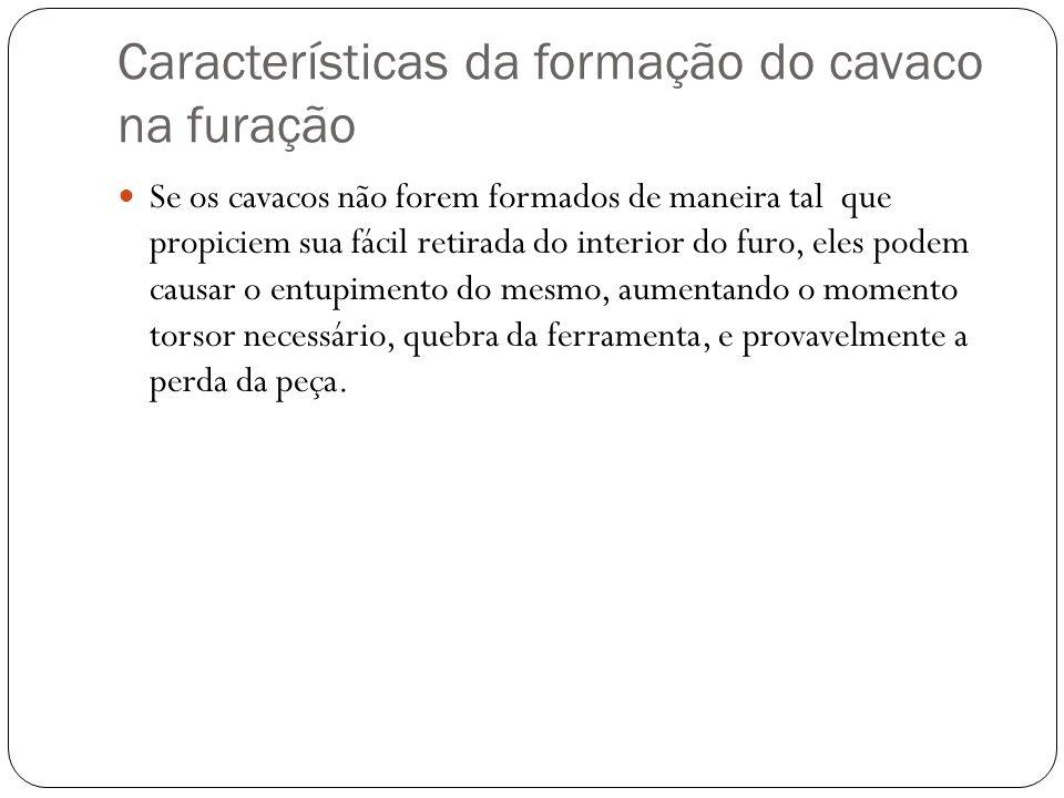 Características da formação do cavaco na furação Assim é fundamental induzir a formação de cavacos que tenham uma forma tal que sejam de fácil remoção do furo.