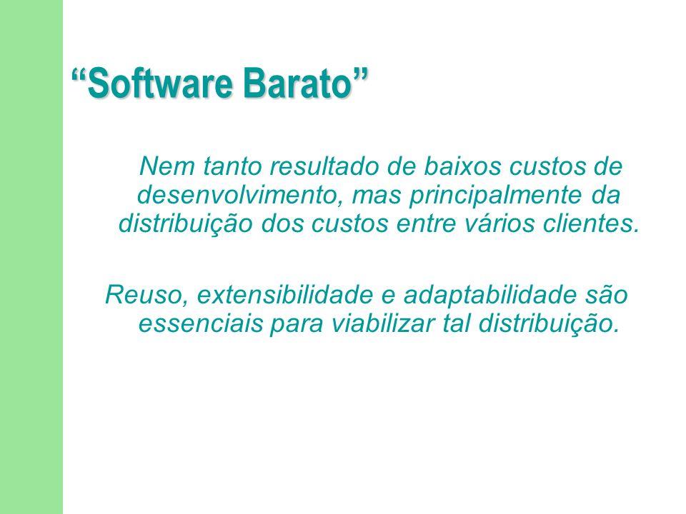 Produtividade Custo de desenvolvimento reduzido A empresa consumidora quer investir pouco em software A empresa produtora tem que oferecer software ba