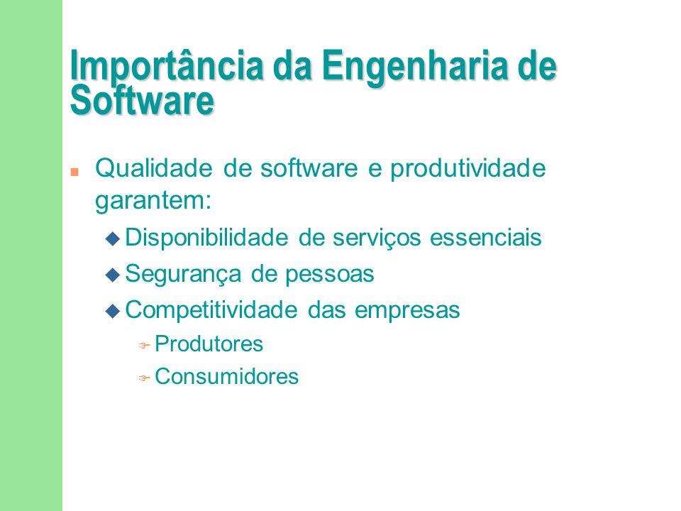 Software Barato Nem tanto resultado de baixos custos de desenvolvimento, mas principalmente da distribuição dos custos entre vários clientes. Reuso, e