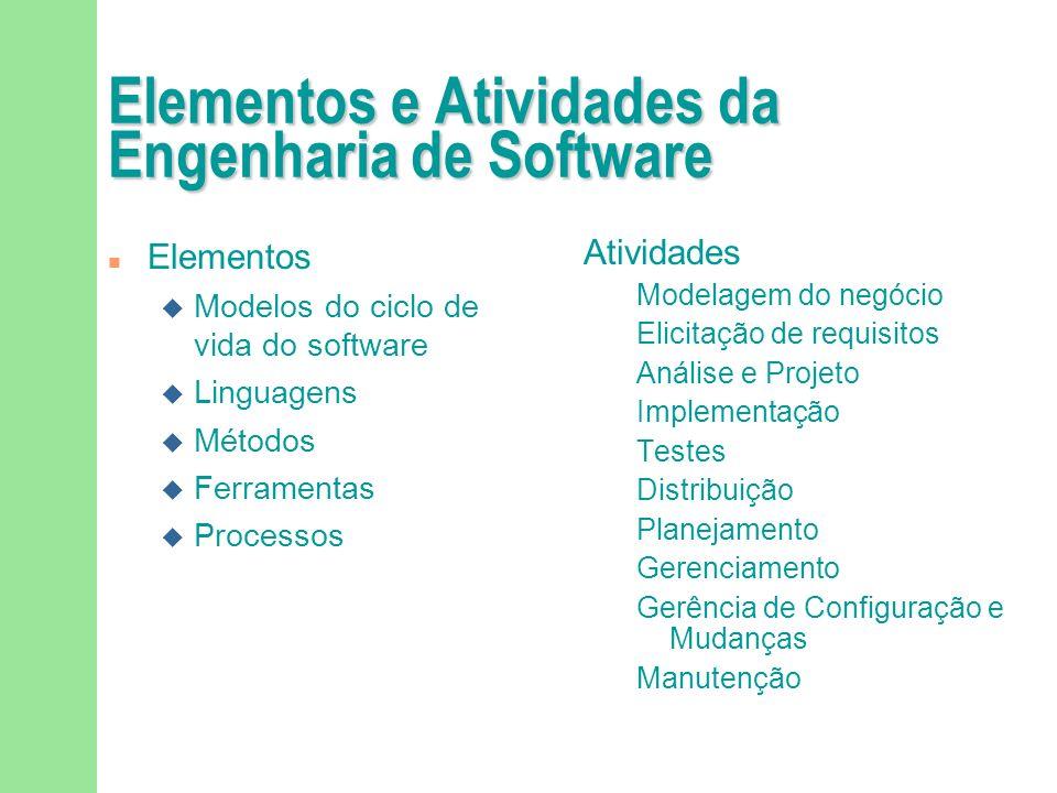 Causas da Crise de Software Essências Complexidade dos sistemas Dificuldade de formalização Acidentes Má qualidade dos métodos, linguagens, ferramenta