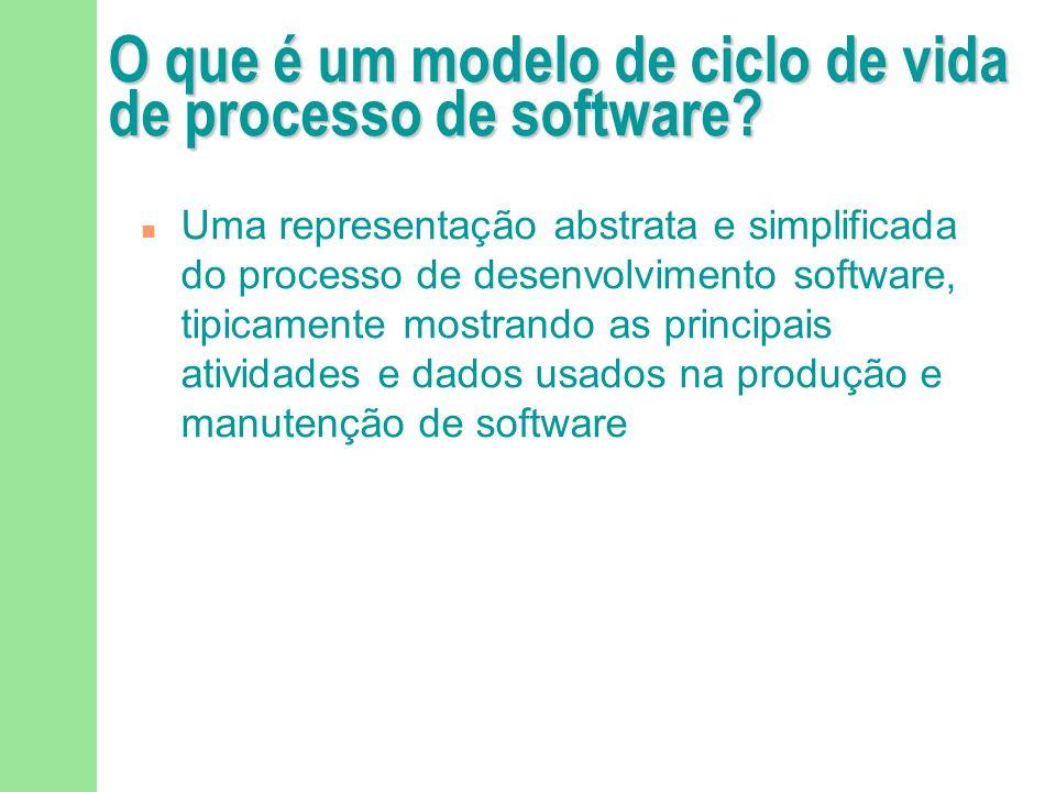 Atividades e Artefatos da Engenharia de Software Artefatos Plano de Negócios Plano de Projeto Plano de Riscos Documento de Requisitos Mapeamentos A&P