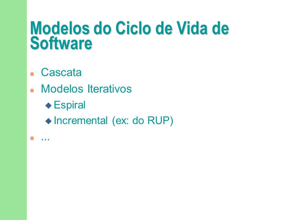 O que é um modelo de ciclo de vida de processo de software? Uma representação abstrata e simplificada do processo de desenvolvimento software, tipicam