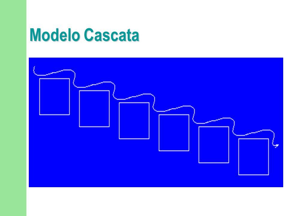 Modelos do Ciclo de Vida de Software Cascata Modelos Iterativos Espiral Incremental (ex: do RUP)...