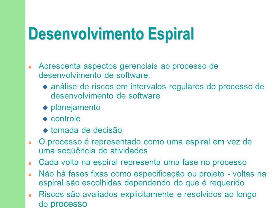 Modelos Iterativos Requisitos de sistema SEMPRE evoluem durante curso de um projeto. Assim a iteração do processo sempre faz parte do desenvolvimento