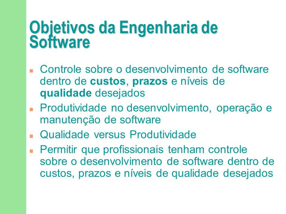 Objetivos da Engenharia de Software Controle sobre o desenvolvimento de software dentro de custos, prazos e níveis de qualidade desejados Produtividade no desenvolvimento, operação e manutenção de software Qualidade versus Produtividade Permitir que profissionais tenham controle sobre o desenvolvimento de software dentro de custos, prazos e níveis de qualidade desejados