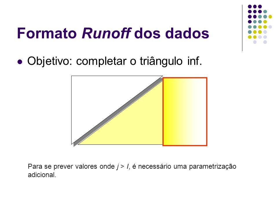Formato Runoff dos dados Objetivo: completar o triângulo inf. Para se prever valores onde j > I, é necessário uma parametrização adicional.