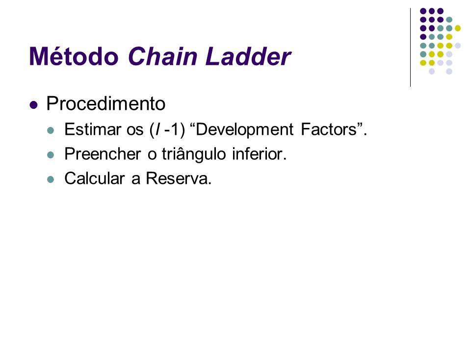 Método Chain Ladder Procedimento Estimar os (I -1) Development Factors. Preencher o triângulo inferior. Calcular a Reserva.