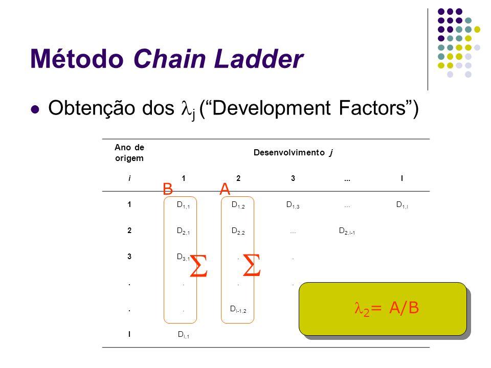 Obtenção dos j (Development Factors) Ano de origem Desenvolvimento j i123...I 1D 1,1 D 1,2 D 1,3...D 1,I 2D 2,1 D 2,2...D 2,I-1 3D 3,1........D I-1,2