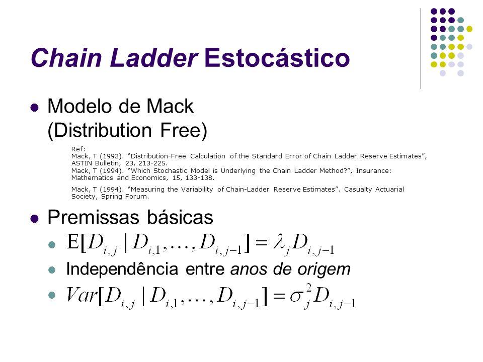 Chain Ladder Estocástico Modelo de Mack (Distribution Free) Premissas básicas Independência entre anos de origem Ref: Mack, T (1993). Distribution-Fre