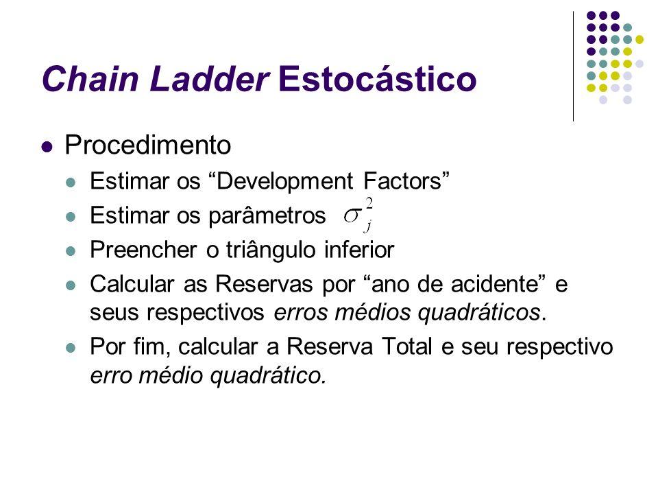 Chain Ladder Estocástico Procedimento Estimar os Development Factors Estimar os parâmetros Preencher o triângulo inferior Calcular as Reservas por ano