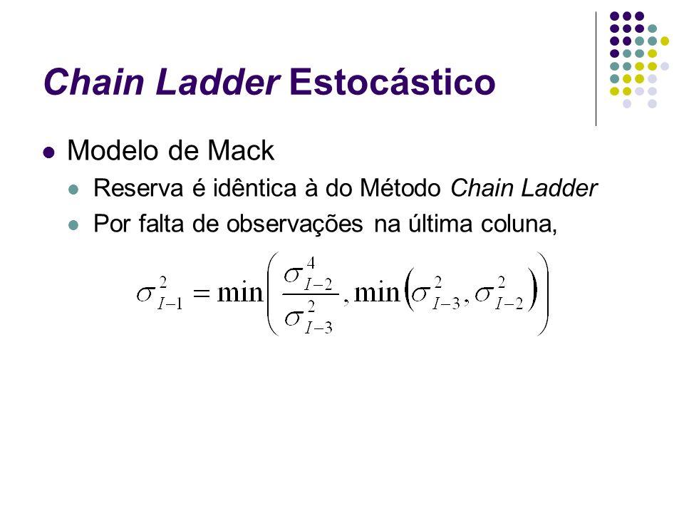 Chain Ladder Estocástico Modelo de Mack Reserva é idêntica à do Método Chain Ladder Por falta de observações na última coluna,