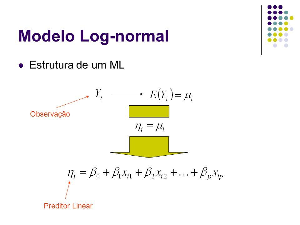 Modelo Log-normal Estrutura de um ML Preditor Linear Observação