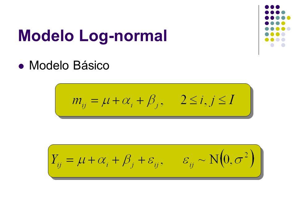 Modelo Log-normal Modelo Básico