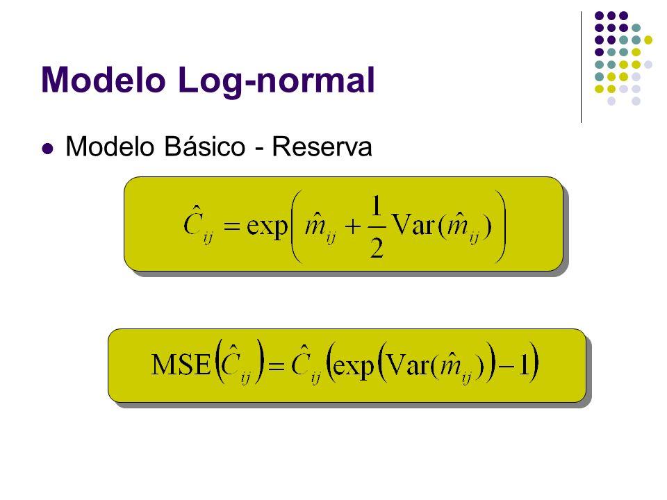 Modelo Log-normal Modelo Básico - Reserva