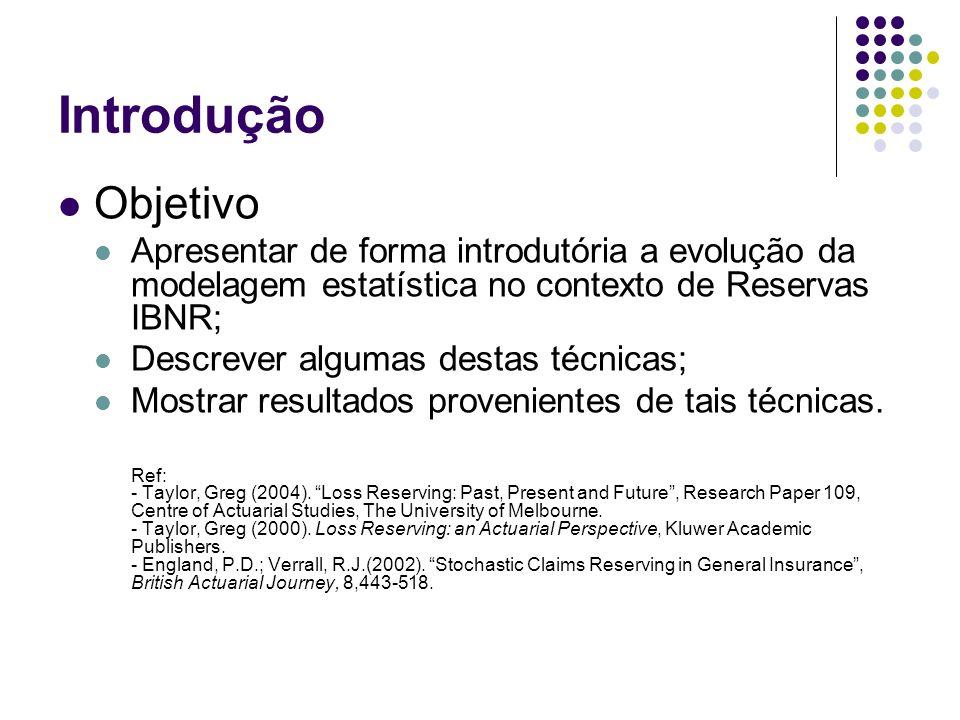 Introdução Objetivo Apresentar de forma introdutória a evolução da modelagem estatística no contexto de Reservas IBNR; Descrever algumas destas técnic
