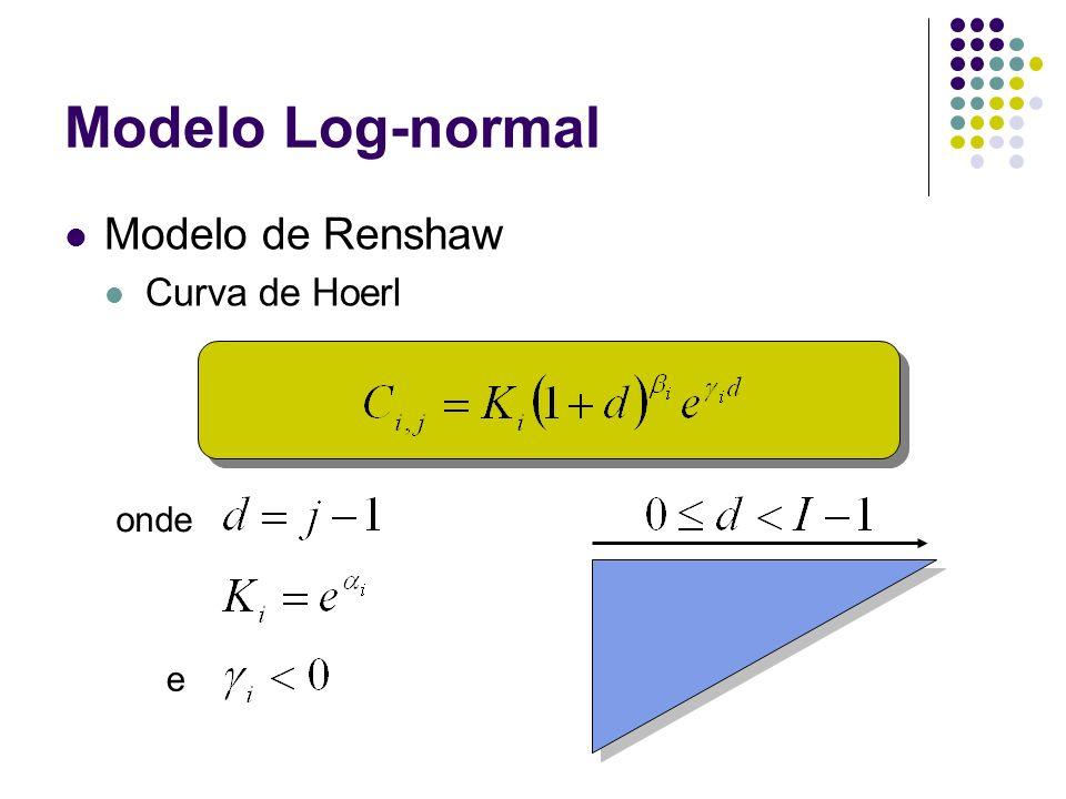 Modelo Log-normal Modelo de Renshaw Curva de Hoerl onde e