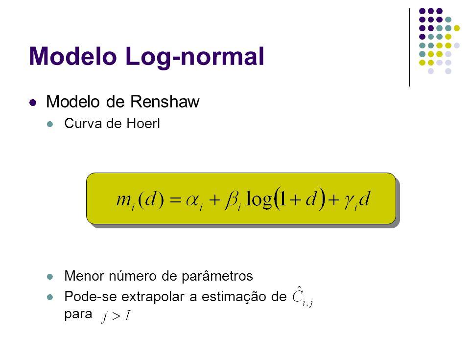 Modelo Log-normal Modelo de Renshaw Curva de Hoerl Menor número de parâmetros Pode-se extrapolar a estimação de para